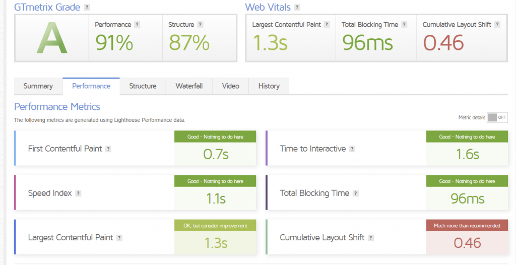 Good Page Loading Time  GreenGeeks Review